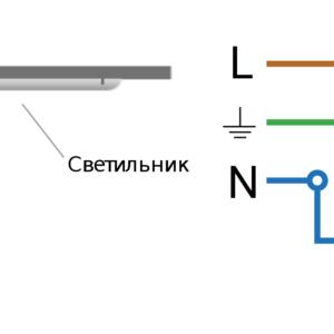 """Светодиодный светильник """"Панель Сеть"""", 56 Вт IP65 1500мм"""